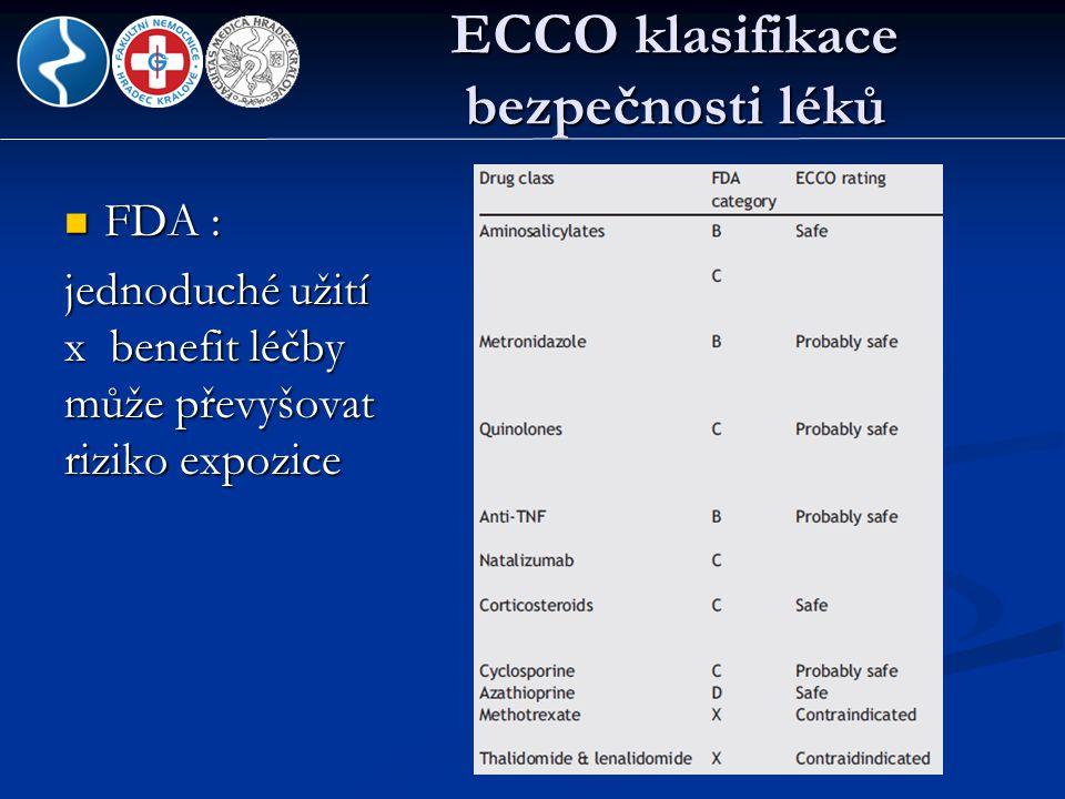 ECCO klasifikace bezpečnosti léků  FDA : jednoduché užití x benefit léčby může převyšovat riziko expozice