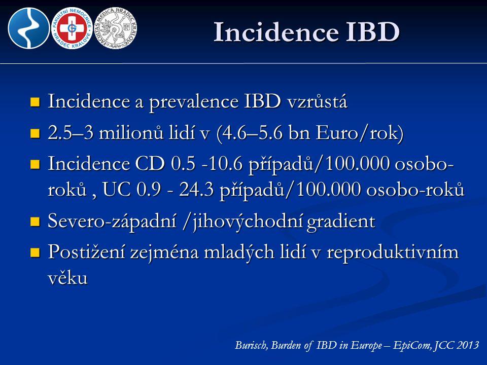 Incidence IBD  Incidence a prevalence IBD vzrůstá  2.5–3 milionů lidí v (4.6–5.6 bn Euro/rok)  Incidence CD 0.5 -10.6 případů/100.000 osobo- roků,