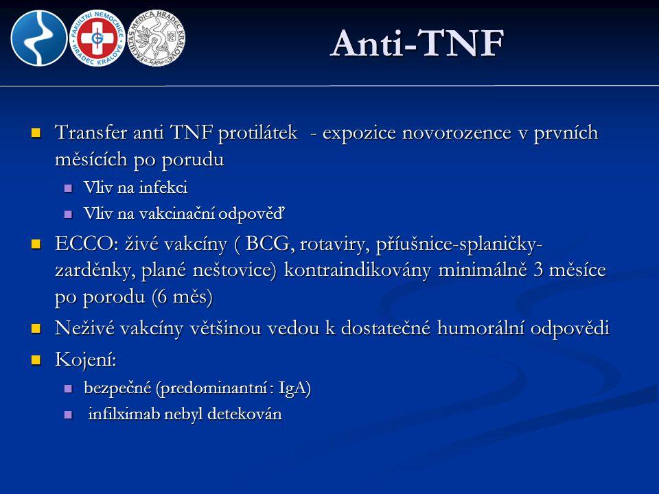 Anti-TNF  Transfer anti TNF protilátek - expozice novorozence v prvních měsících po porudu  Vliv na infekci  Vliv na vakcinační odpověď  ECCO: živ