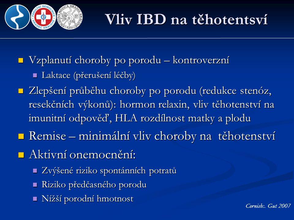 Vliv IBD na těhotentsví  Císařský řez  všeobecná populace 15% x CD 20.9% x UC 20.8%  Indikace u IBD:  Aktivní perianální postižení  IPAA ( doporučení ECCO); individuálně Ilnyckyji Am J Gastroenterol 1999