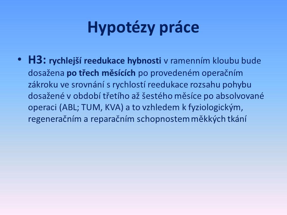Hypotézy práce • H3: rychlejší reedukace hybnosti v ramenním kloubu bude dosažena po třech měsících po provedeném operačním zákroku ve srovnání s rych