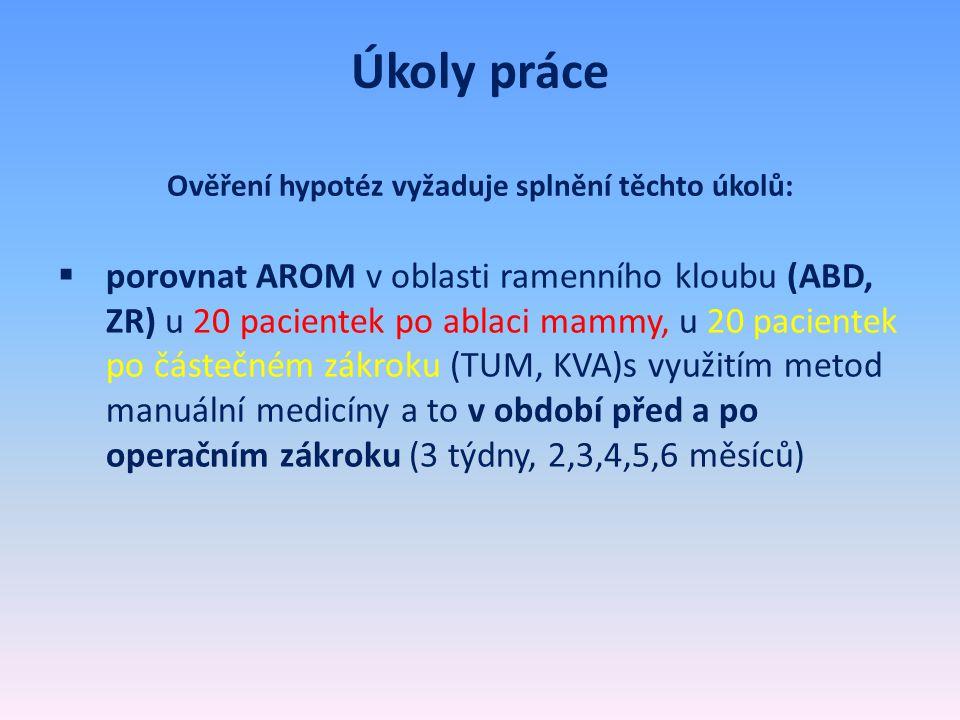 Testy hypotéz (H2) Kontingenční tabulka – pohybový stereotyp abdukce ramenního kloubu Počet z PS (-)Počet žen Skupina ženPS (0)PS(1)Celkový součet ABL14620 TUM, KVA19120 Celkový součet33740   p = 0,0375 podařilo se na 5% hladině významnosti prokázat disproporci mezi oběma skupinami žen ve výskytu změny PS abdukce ramenního kloubu
