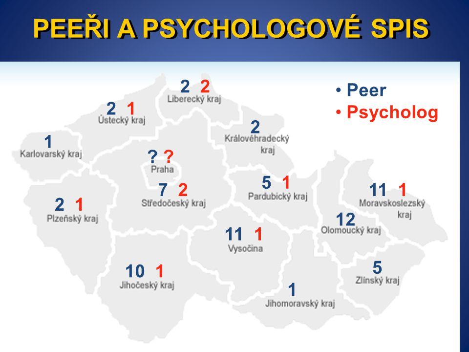 PEEŘI A PSYCHOLOGOVÉ SPIS • Peer • Psycholog 2 2 1 1 ? 7 2 2 11 1 5 1 12 5 1 10 1 2 1 11 1