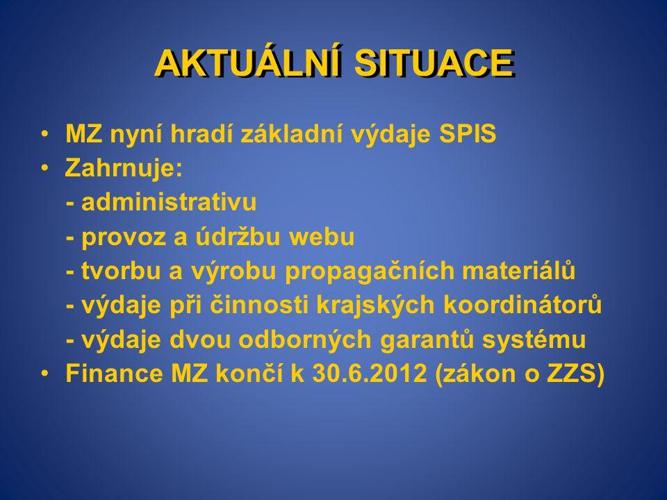 AKTUÁLNÍ SITUACE •MZ nyní hradí základní výdaje SPIS •Zahrnuje: - administrativu - provoz a údržbu webu - tvorbu a výrobu propagačních materiálů - výd