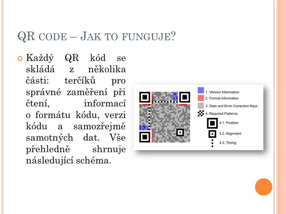 QR CODE – J AK TO FUNGUJE ? Každý QR kód se skládá z několika části: terčíků pro správné zaměření při čtení, informací o formátu kódu, verzi kódu a sa