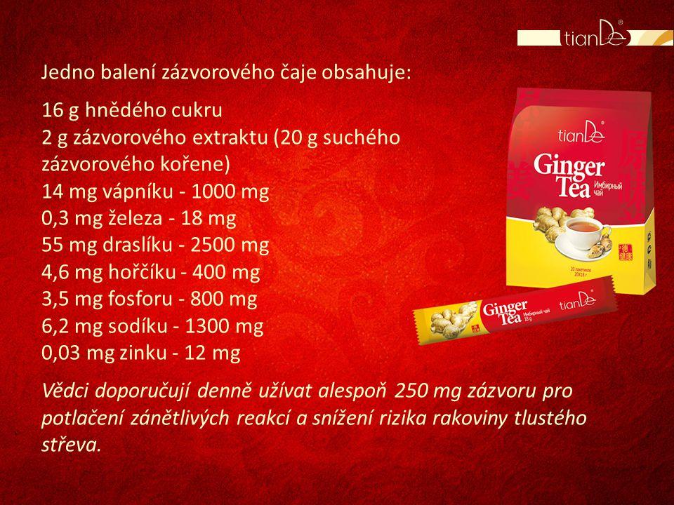 Jedno balení zázvorového čaje obsahuje: 16 g hnědého cukru 2 g zázvorového extraktu (20 g suchého zázvorového kořene) 14 mg vápníku - 1000 mg 0,3 mg ž