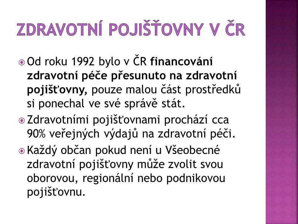  Od roku 1992 bylo v ČR financování zdravotní péče přesunuto na zdravotní pojišťovny, pouze malou část prostředků si ponechal ve své správě stát.  Z