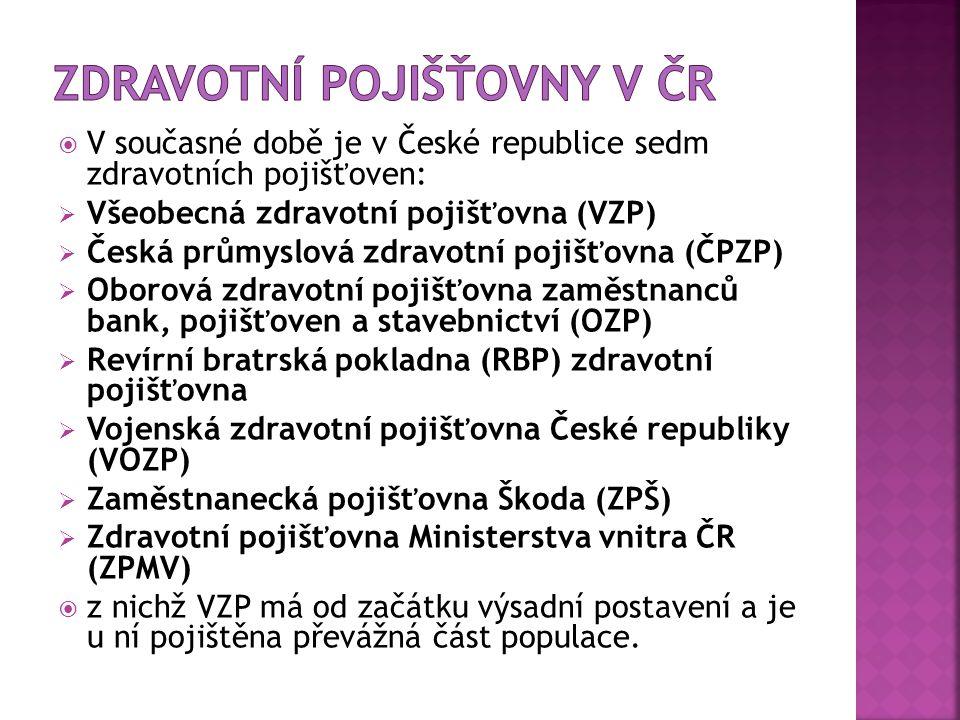  V současné době je v České republice sedm zdravotních pojišťoven:  Všeobecná zdravotní pojišťovna (VZP)  Česká průmyslová zdravotní pojišťovna (ČP