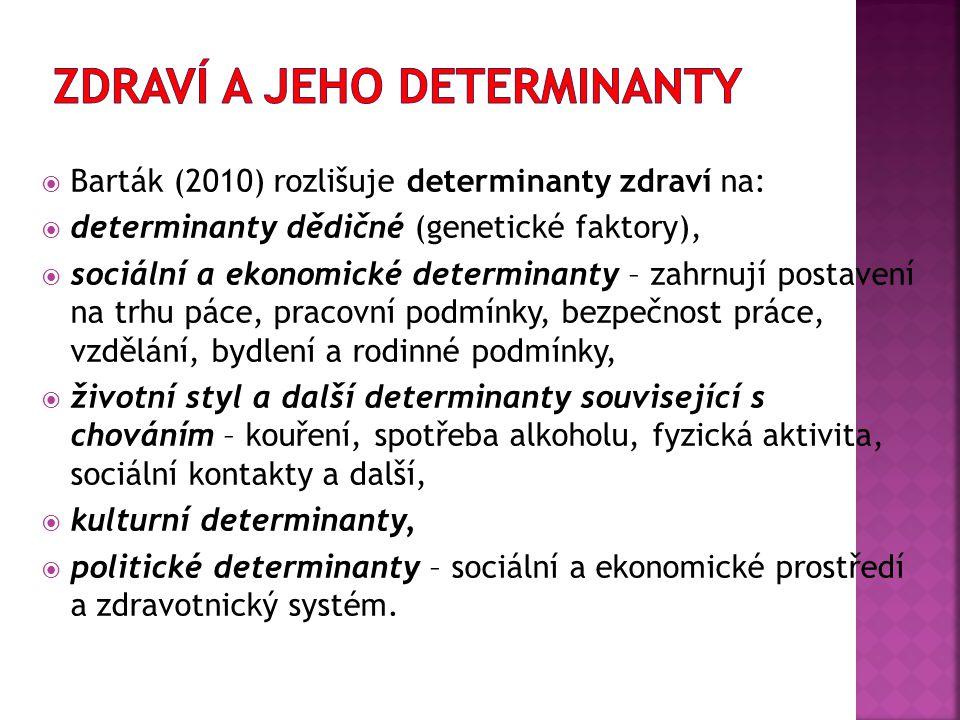  Barták (2010) rozlišuje determinanty zdraví na:  determinanty dědičné (genetické faktory),  sociální a ekonomické determinanty – zahrnují postaven