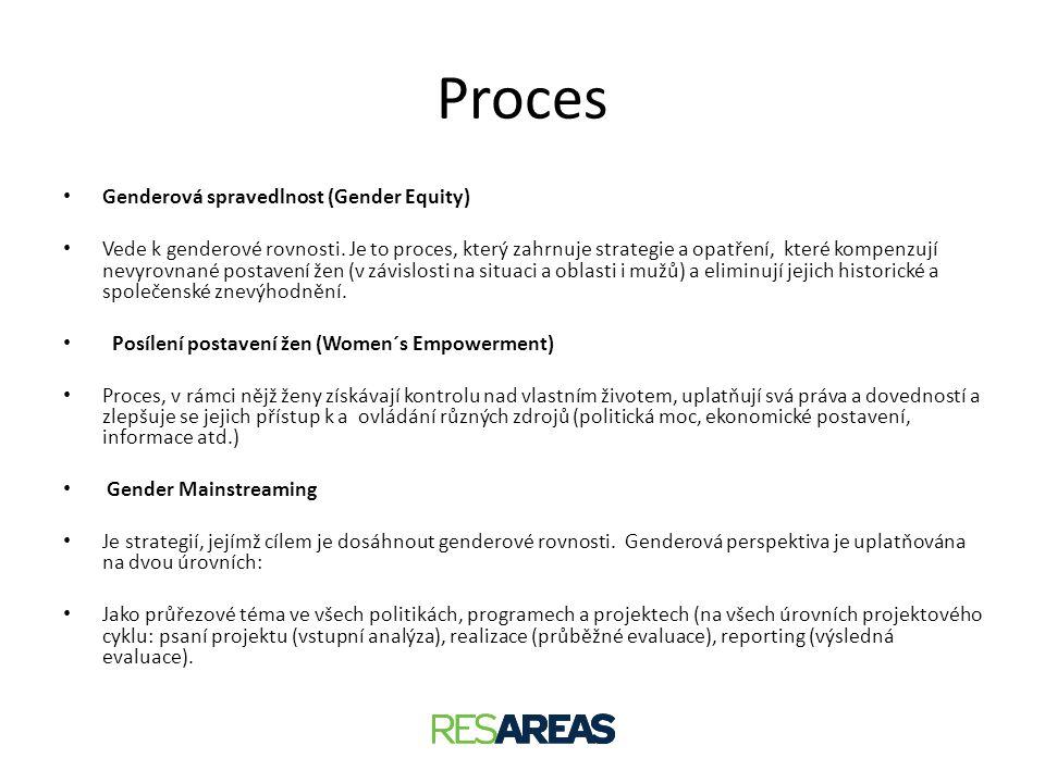 Proces • Genderová spravedlnost (Gender Equity) • Vede k genderové rovnosti. Je to proces, který zahrnuje strategie a opatření, které kompenzují nevyr