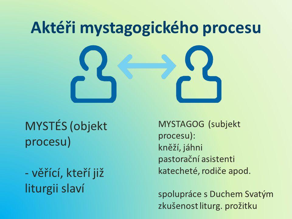 Aktéři mystagogického procesu MYSTÉS (objekt procesu) - věřící, kteří již liturgii slaví MYSTAGOG (subjekt procesu): kněží, jáhni pastorační asistenti