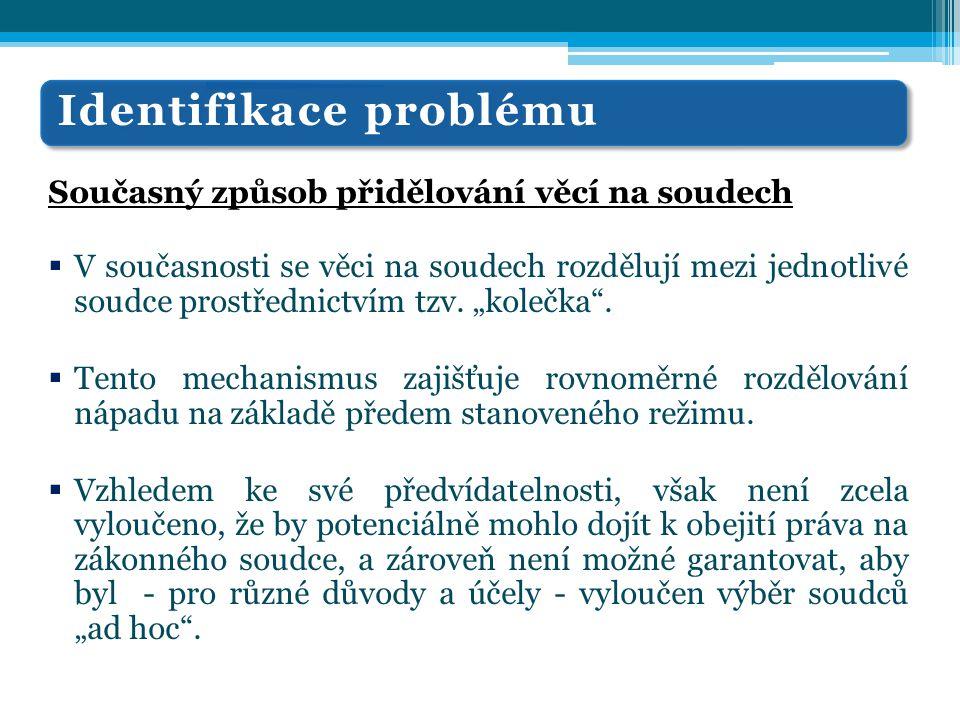Identifikace problému Platná právní úprava  Listina základních práv a svobod – čl.
