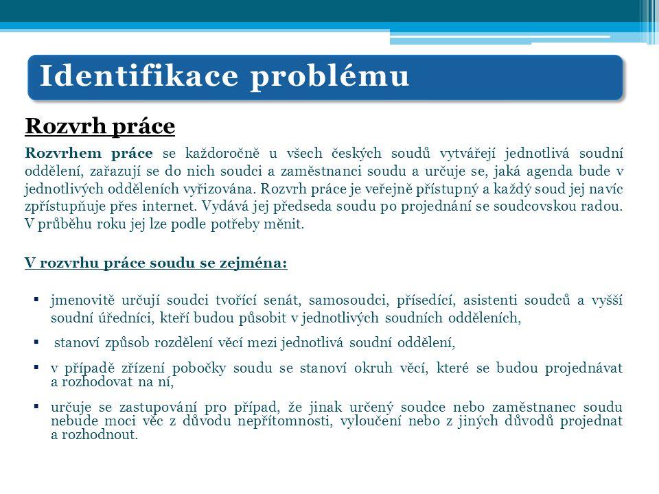 Identifikace problému Rozvrh práce Rozvrhem práce se každoročně u všech českých soudů vytvářejí jednotlivá soudní oddělení, zařazují se do nich soudci
