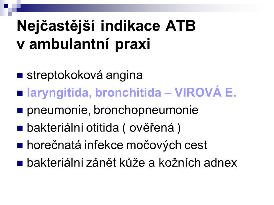 Nejčastější indikace ATB v ambulantní praxi  streptokoková angina  laryngitida, bronchitida – VIROVÁ E.  pneumonie, bronchopneumonie  bakteriální