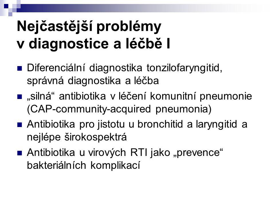 """Nejčastější problémy v diagnostice a léčbě I  Diferenciální diagnostika tonzilofaryngitid, správná diagnostika a léčba  """"silná"""" antibiotika v léčení"""