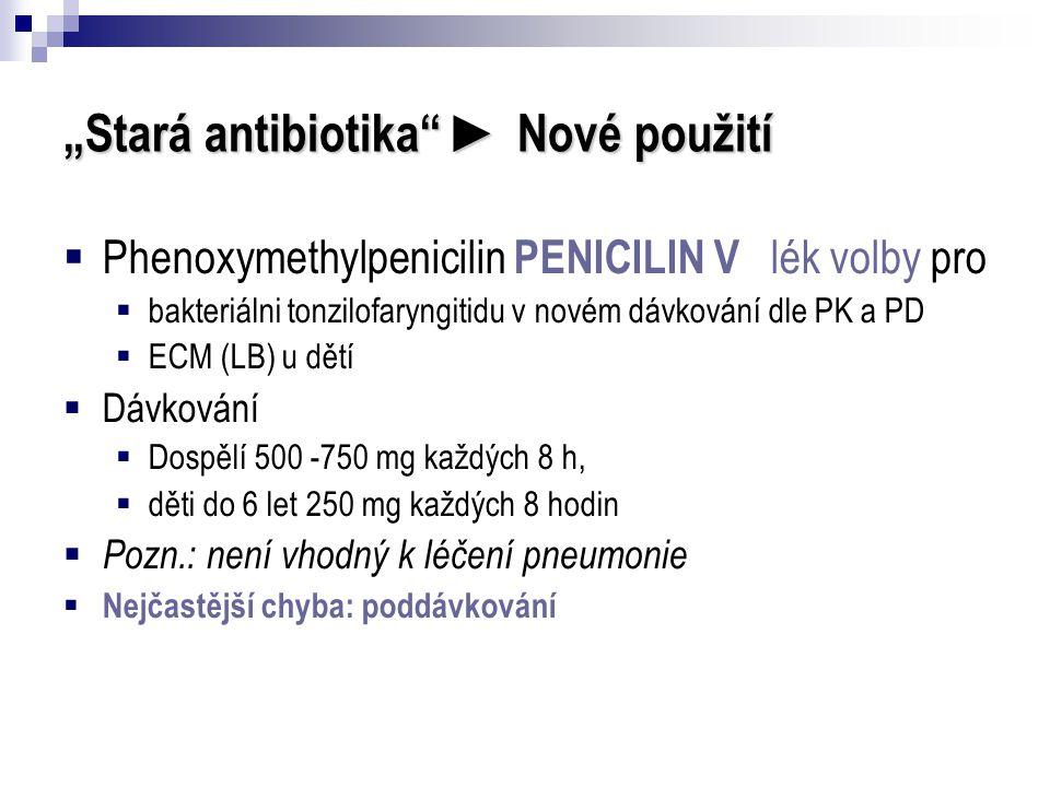 """""""Stará antibiotika"""" ► Nové použití  Phenoxymethylpenicilin PENICILIN V lék volby pro  bakteriálni tonzilofaryngitidu v novém dávkování dle PK a PD """