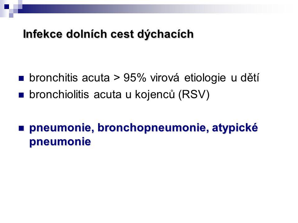 Infekce dolních cest dýchacích  bronchitis acuta > 95% virová etiologie u dětí  bronchiolitis acuta u kojenců (RSV)  pneumonie, bronchopneumonie, a