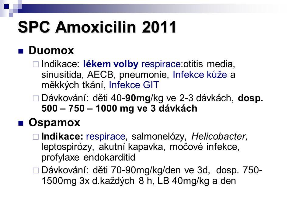 SPC Amoxicilin 2011  Duomox  Indikace: lékem volby respirace:otitis media, sinusitida, AECB, pneumonie, Infekce kůže a měkkých tkání, Infekce GIT 