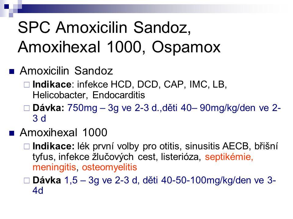 SPC Amoxicilin Sandoz, Amoxihexal 1000, Ospamox  Amoxicilin Sandoz  Indikace: infekce HCD, DCD, CAP, IMC, LB, Helicobacter, Endocarditis  Dávka: 75