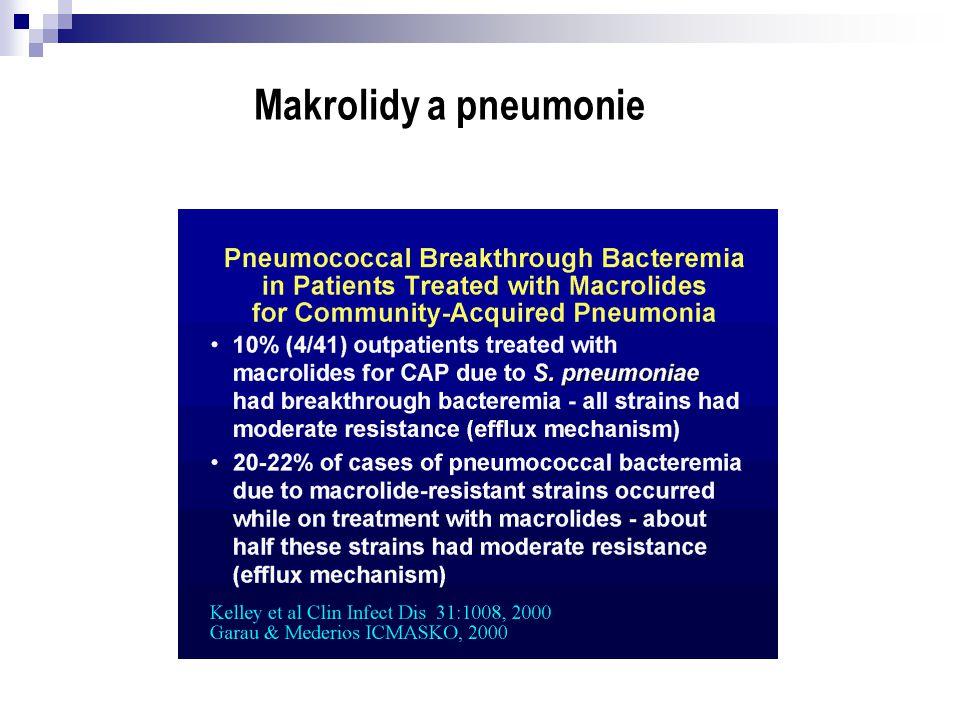 Makrolidy a pneumonie