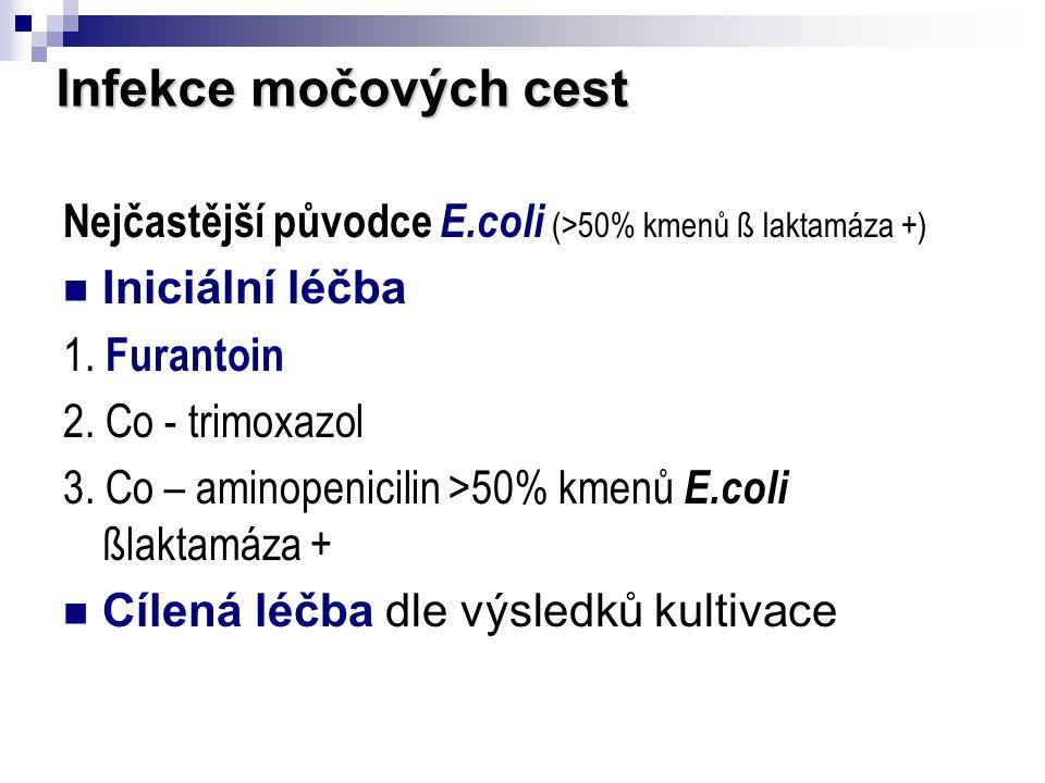 Infekce močových cest Nejčastější původce E.coli (>50% kmenů ß laktamáza +)  Iniciální léčba 1. Furantoin 2. Co - trimoxazol 3. Co – aminopenicilin >