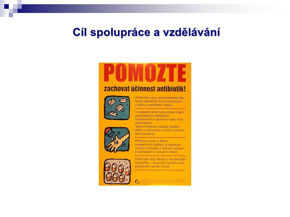Cíl spolupráce a vzdělávání