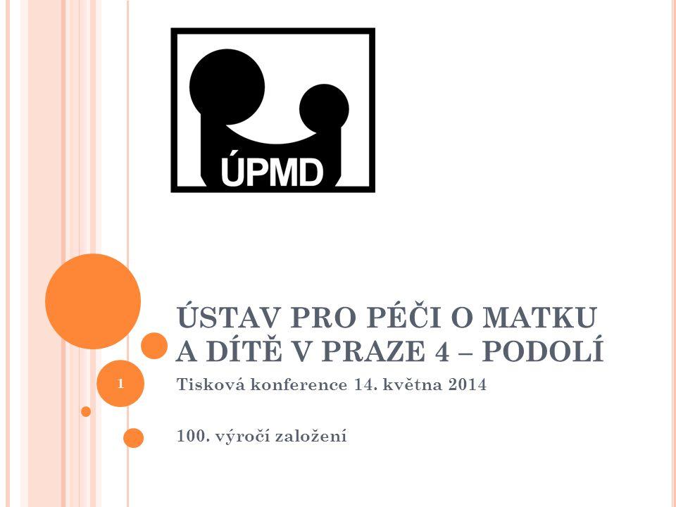 ÚSTAV PRO PÉČI O MATKU A DÍTĚ V PRAZE 4 – PODOLÍ Tisková konference 14. května 2014 100. výročí založení 1