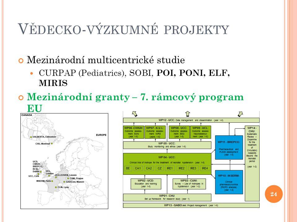 V ĚDECKO - VÝZKUMNÉ PROJEKTY Mezinárodní multicentrické studie  CURPAP (Pediatrics), SOBI, POI, PONI, ELF, MIRIS Mezinárodní granty – 7. rámcový prog