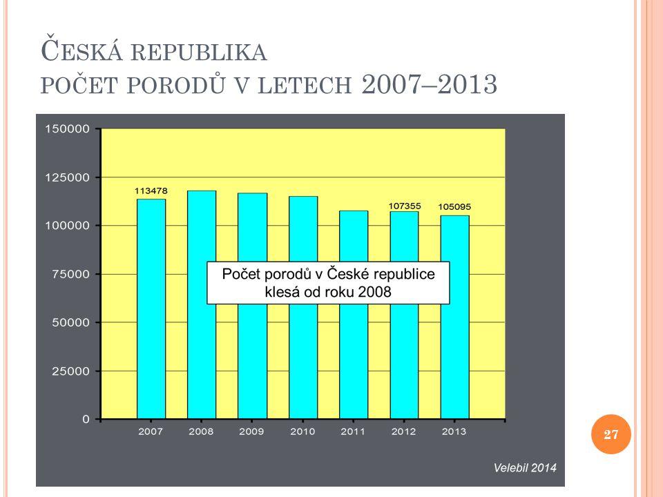 Č ESKÁ REPUBLIKA POČET PORODŮ V LETECH 2007–2013 27