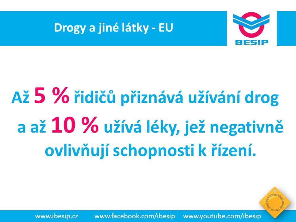 BESIP v ČR - realita Až 5 % řidičů přiznává užívání drog a až 10 % užívá léky, jež negativně ovlivňují schopnosti k řízení. www.ibesip.czwww.facebook.