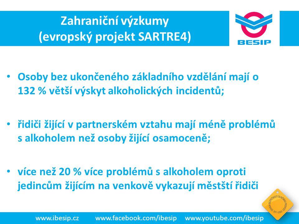 BESIP v ČR - realita • Osoby bez ukončeného základního vzdělání mají o 132 % větší výskyt alkoholických incidentů; • řidiči žijící v partnerském vztah