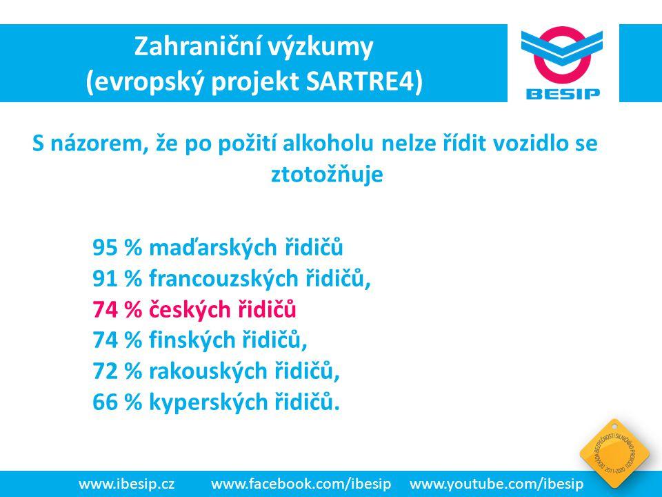 BESIP v ČR - realita S názorem, že po požití alkoholu nelze řídit vozidlo se ztotožňuje www.ibesip.czwww.facebook.com/ibesipwww.youtube.com/ibesip Zah
