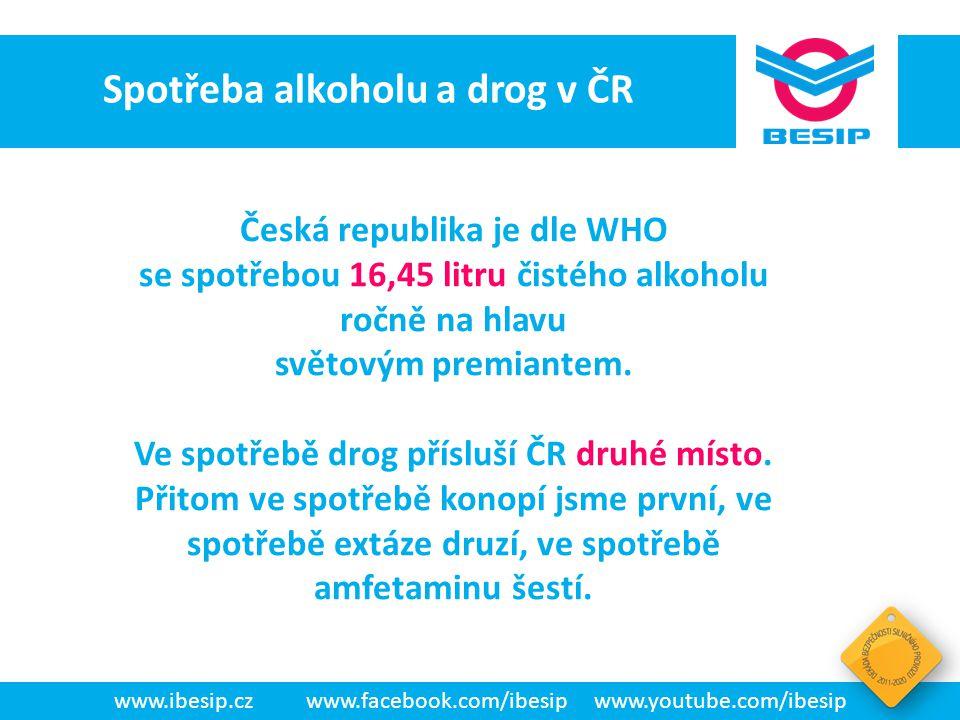 BESIP v ČR - realita www.ibesip.czwww.facebook.com/ibesipwww.youtube.com/ibesip Spotřeba alkoholu a drog v ČR Česká republika je dle WHO se spotřebou