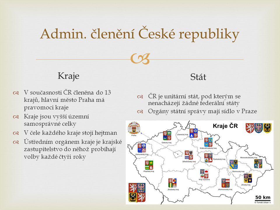  Admin. členění České republiky Kraje  V současnosti ČR členěna do 13 krajů, hlavní město Praha má pravomoci kraje  Kraje jsou vyšší územní samospr