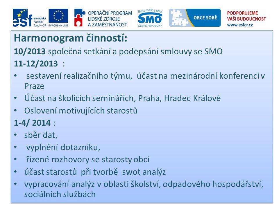 Harmonogram činností: 10/2013 společná setkání a podepsání smlouvy se SMO 11-12/2013 : • sestavení realizačního týmu, účast na mezinárodní konferenci