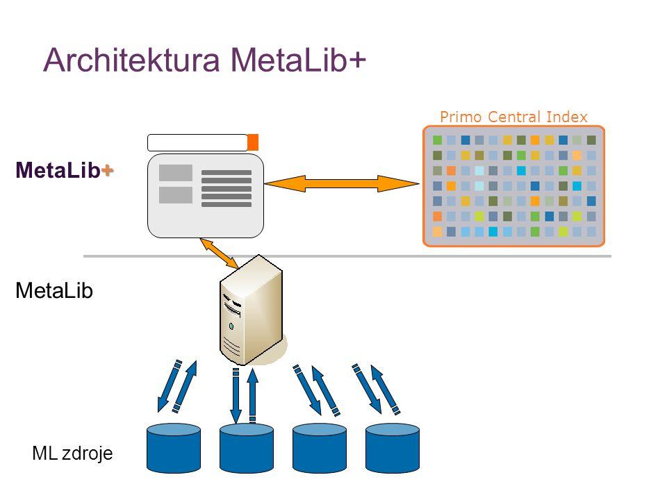 ML zdroje MetaLib Primo Central Index + MetaLib+ Architektura MetaLib+