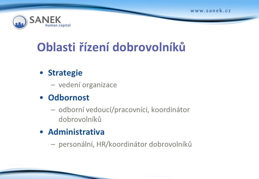 snímek 5 Oblasti řízení dobrovolníků •Strategie –vedení organizace •Odbornost –odborní vedoucí/pracovníci, koordinátor dobrovolníků •Administrativa –p