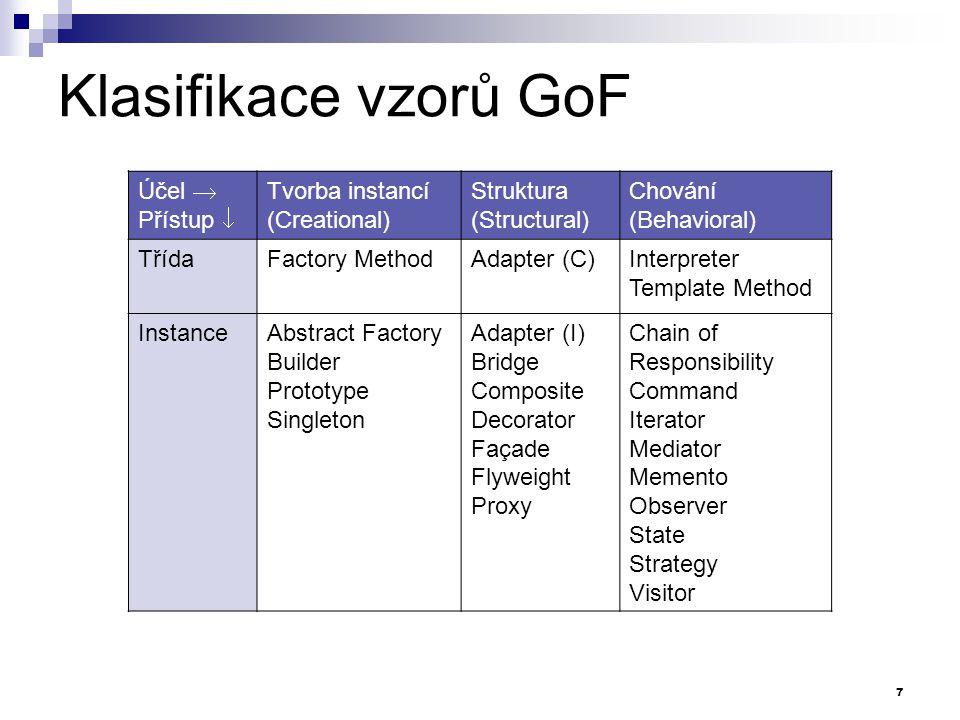 Vzájemné vztahy vzorů GoF 8