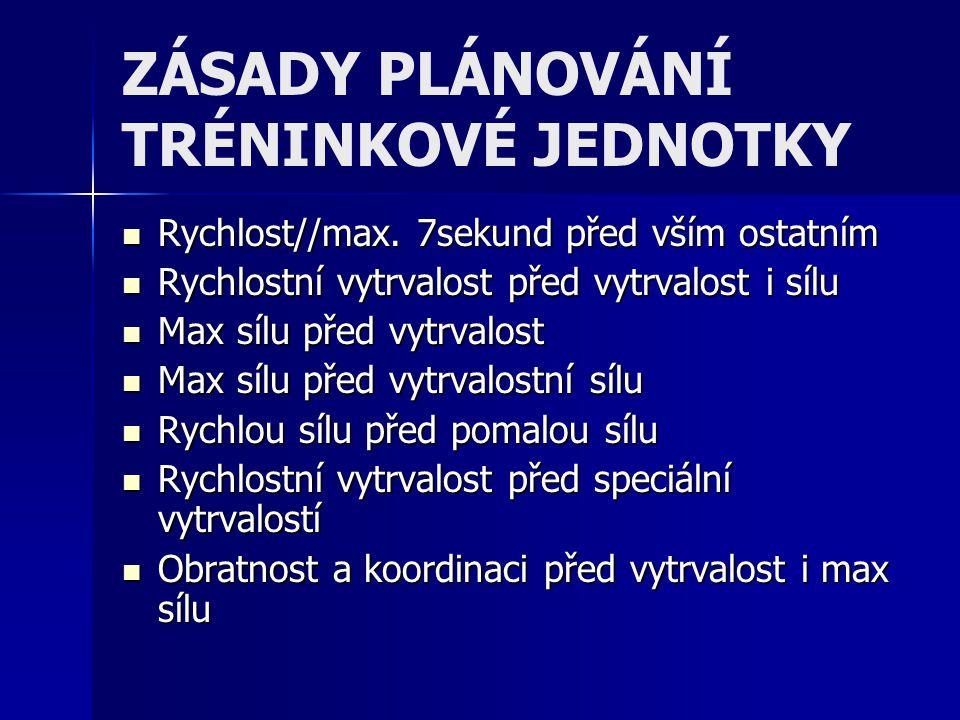 ZÁSADY PLÁNOVÁNÍ TRÉNINKOVÉ JEDNOTKY  Rychlost//max.