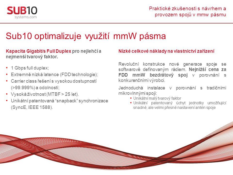 Praktické zkušenosti s návrhem a provozem spojů v mmw pásmu Sub10 optimalizuje využití mmW pásma Kapacita Gigabit/s Full Duplex pro nejlehčí a nejmenš