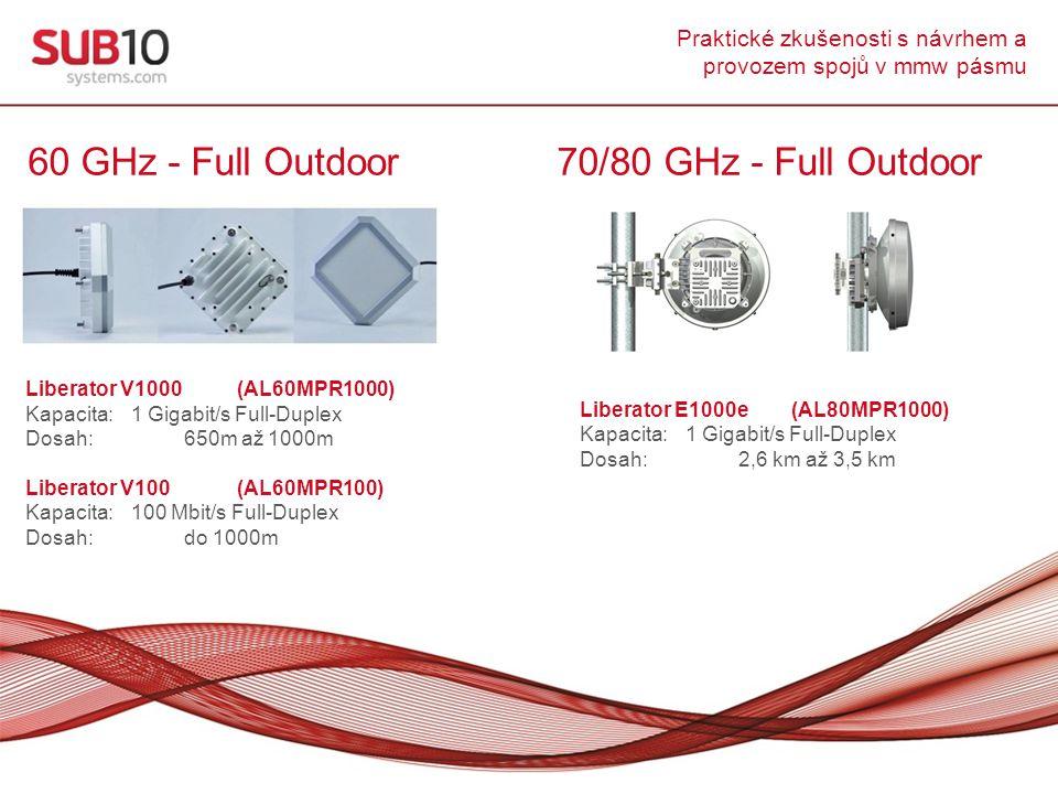 Praktické zkušenosti s návrhem a provozem spojů v mmw pásmu 60 GHz - Full Outdoor 70/80 GHz - Full Outdoor Liberator V1000 (AL60MPR1000) Kapacita: 1 Gigabit/s Full-Duplex Dosah: 650m až 1000m Liberator V100 (AL60MPR100) Kapacita: 100 Mbit/s Full-Duplex Dosah: do 1000m Liberator E1000e (AL80MPR1000) Kapacita: 1 Gigabit/s Full-Duplex Dosah: 2,6 km až 3,5 km
