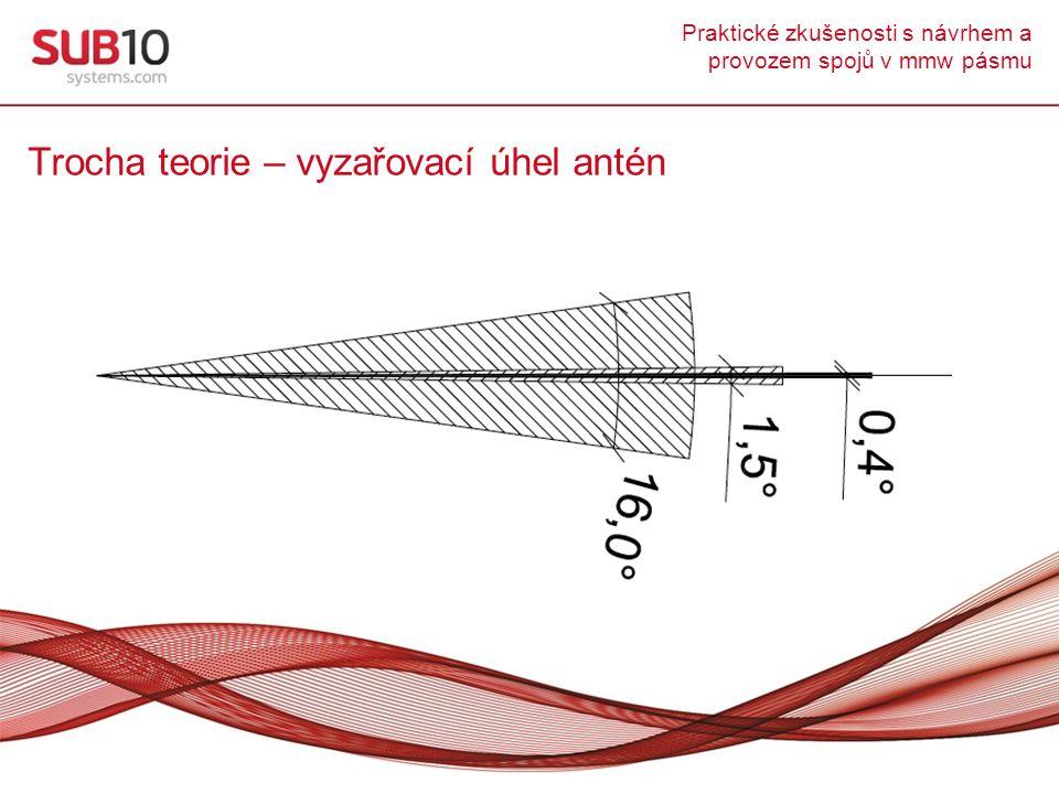 Praktické zkušenosti s návrhem a provozem spojů v mmw pásmu Trocha teorie – vyzařovací úhel antén