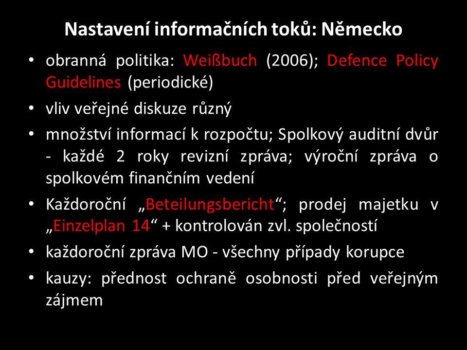 Nastavení informačních toků: Německo • obranná politika: Weißbuch (2006); Defence Policy Guidelines (periodické) • vliv veřejné diskuze různý • množst