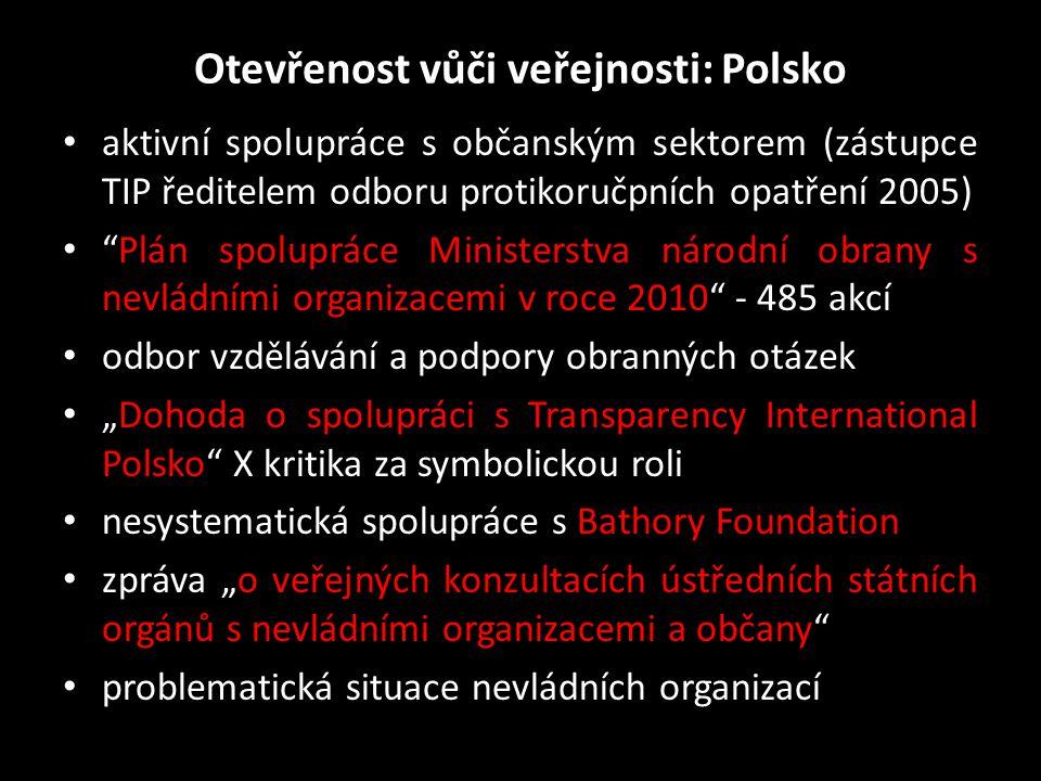 """Otevřenost vůči veřejnosti: Polsko • aktivní spolupráce s občanským sektorem (zástupce TIP ředitelem odboru protikoručpních opatření 2005) • """"Plán spo"""