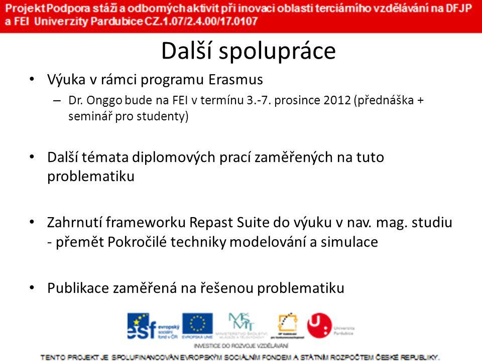 Další spolupráce • Výuka v rámci programu Erasmus – Dr.