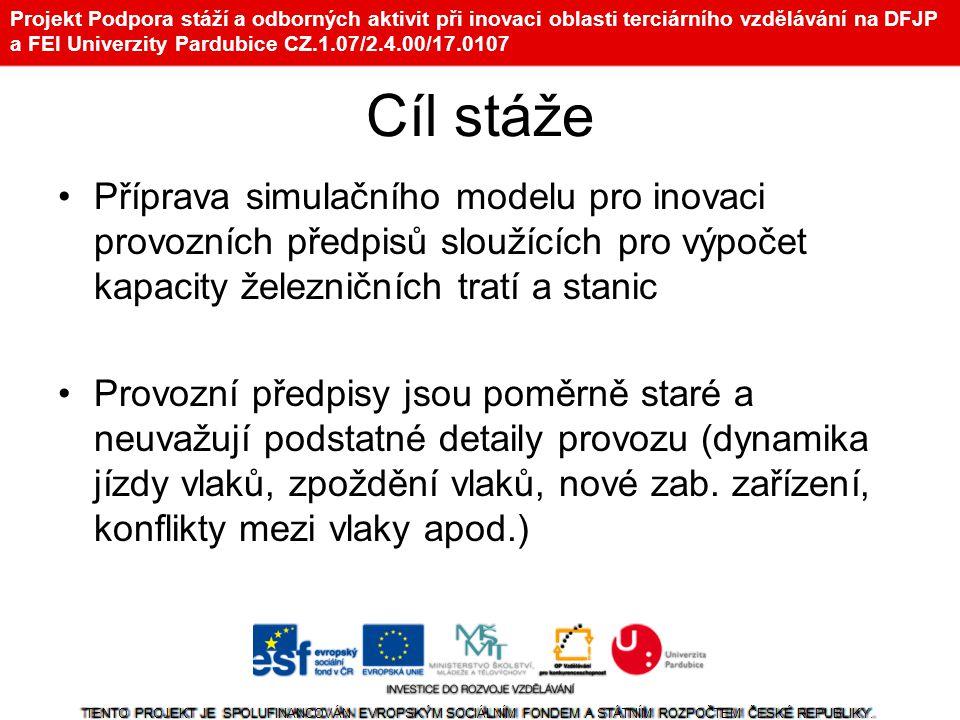 Projekt Podpora stáží a odborných aktivit při inovaci oblasti terciárního vzdělávání na DFJP a FEI Univerzity Pardubice CZ.1.07/2.4.00/17.0107 Cíl stáže •Příprava simulačního modelu pro inovaci provozních předpisů sloužících pro výpočet kapacity železničních tratí a stanic •Provozní předpisy jsou poměrně staré a neuvažují podstatné detaily provozu (dynamika jízdy vlaků, zpoždění vlaků, nové zab.