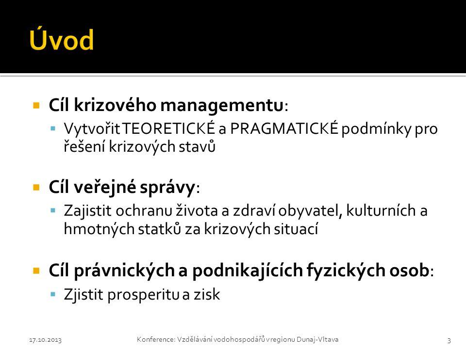 17.10.2013Konference: Vzdělávání vodohospodářů v regionu Dunaj-Vltava14