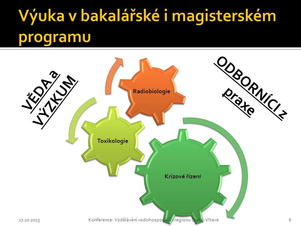 Krizové řízení Toxikologie Radiobiologie 17.10.2013Konference: Vzdělávání vodohospodářů v regionu Dunaj-Vltava6 VĚDA a VÝZKUM ODBORNÍCI z praxe