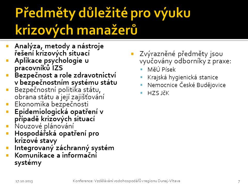  Analýza, metody a nástroje řešení krizových situací  Aplikace psychologie u pracovníků IZS  Bezpečnost a role zdravotnictví v bezpečnostním systému státu  Bezpečnostní politika státu, obrana státu a její zajišťování  Ekonomika bezpečnosti  Epidemiologická opatření v případě krizových situací  Nouzové plánování  Hospodářská opatření pro krizové stavy  Integrovaný záchranný systém  Komunikace a informační systémy  Zvýrazněné předměty jsou vyučovány odborníky z praxe:  MěÚ Písek  Krajská hygienická stanice  Nemocnice České Budějovice  HZS JčK 17.10.2013Konference: Vzdělávání vodohospodářů v regionu Dunaj-Vltava7