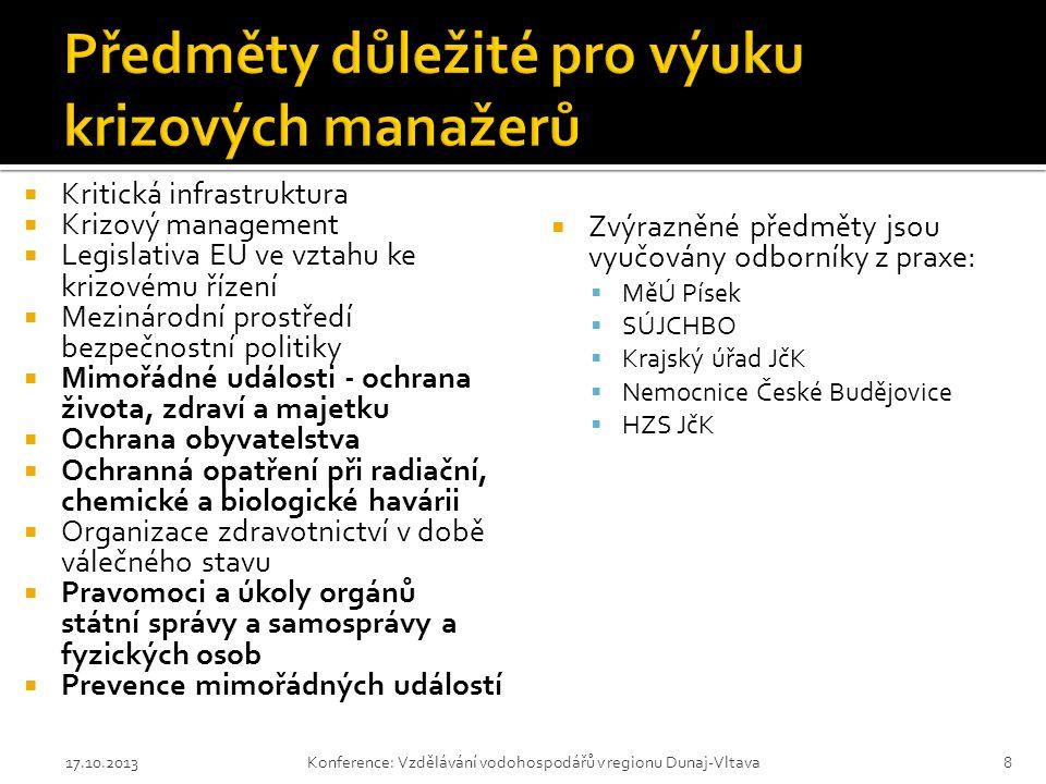17.10.2013Konference: Vzdělávání vodohospodářů v regionu Dunaj-Vltava19